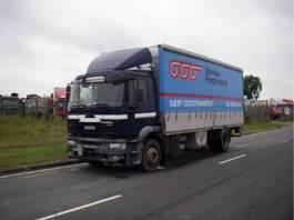 Versnellingsbak vrachtwagen onderdeel Iveco CURSOR EURO TECH 190 E 35 4X2 2001