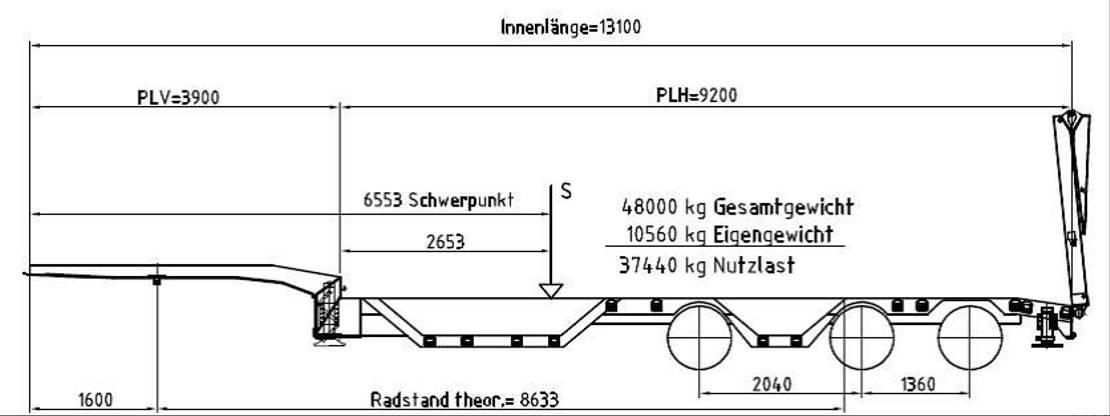 semi dieplader oplegger Meusburger 3-Achs-Semi-Auflieger mit Rampen und Radmulden