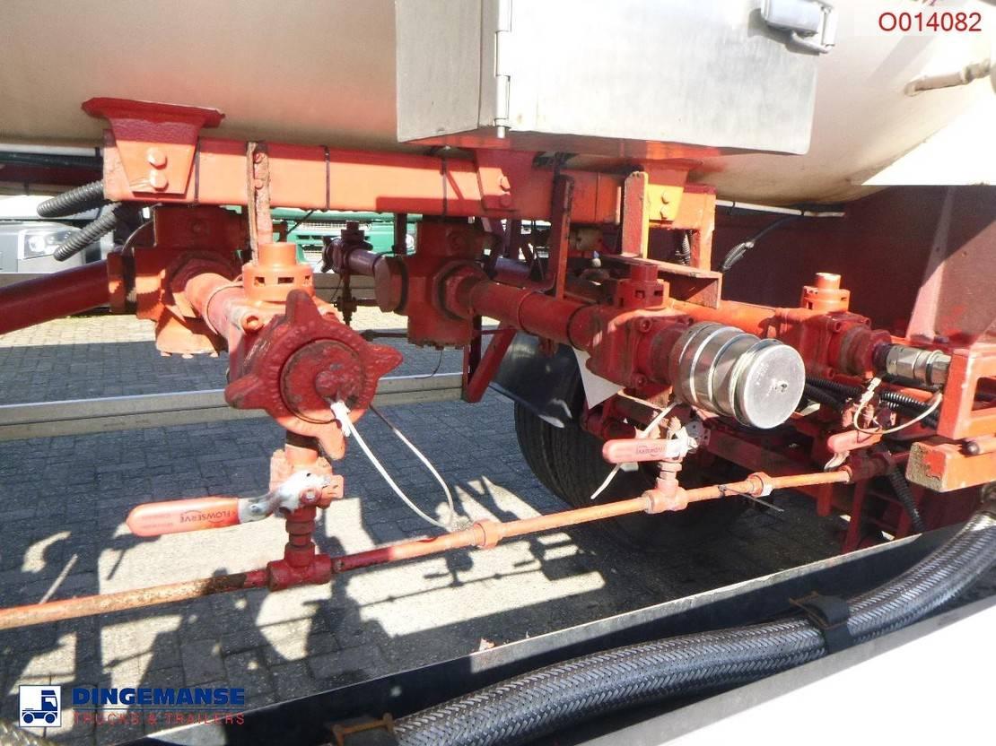 tankoplegger Van Hool Gas / ammonia tank steel 34 m3 + pump 1979