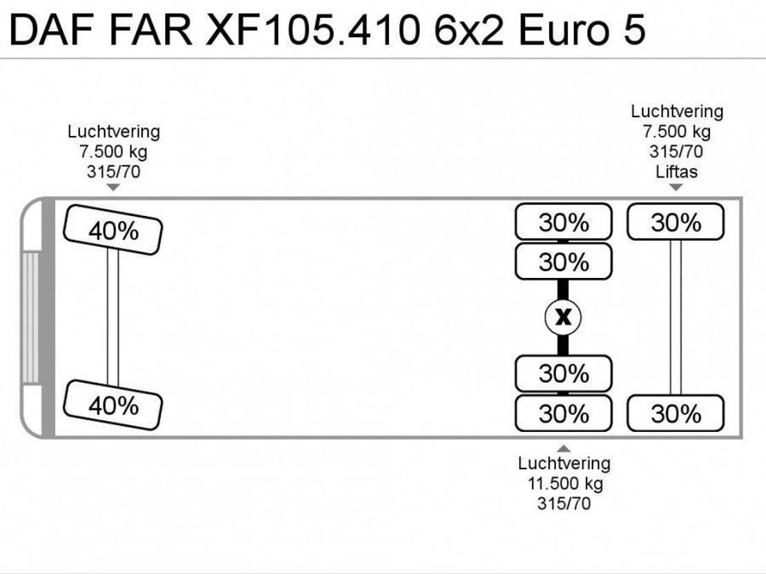 chassis cabine vrachtwagen DAF XF 105 FAR XF105.410 6x2 Euro 5 2008
